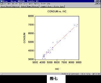 计量经济学软件包eviews使用说明1